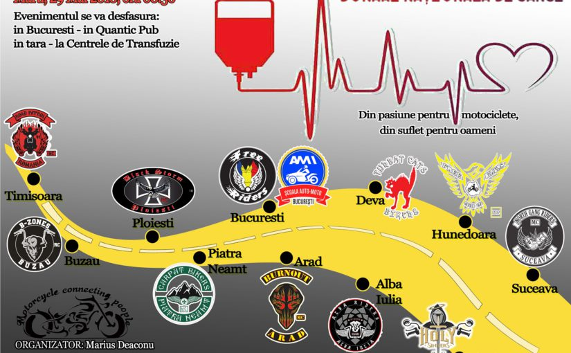 Donare Nationala de Sange