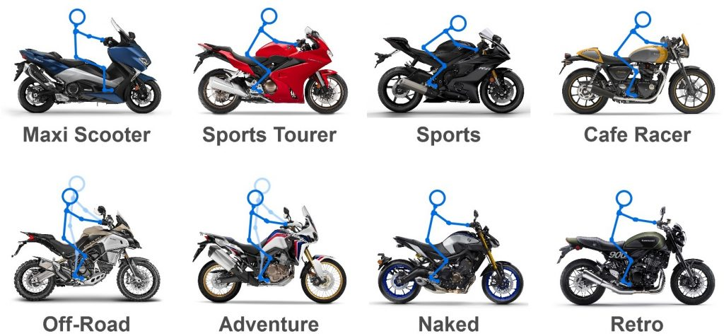 Cum aleg motocicleta - scoala moto ami (1)